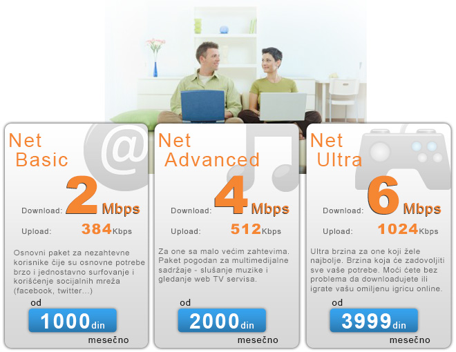 DM-link wireless internet paketi